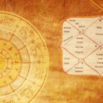 Complete birth chart reading